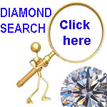 San Diego Diamond Database